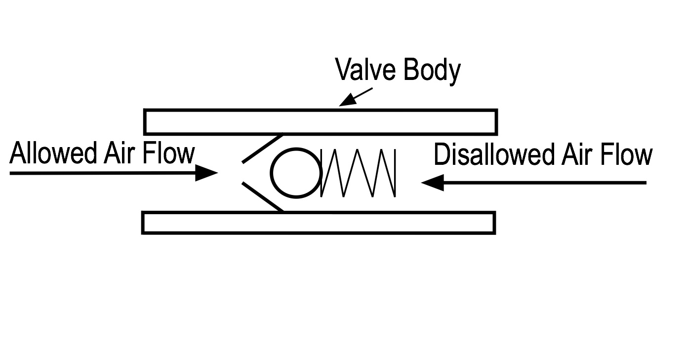 Air Circuit The Long Story Hammer Fire Forge Flow Control Valve Schematic Internal Design